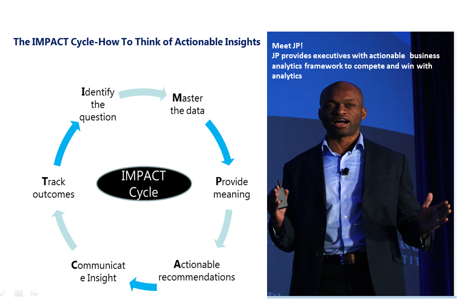 The Impact Cycle - How to think of Actionable Insights by Jean-Paul Isson, big data author and speaker