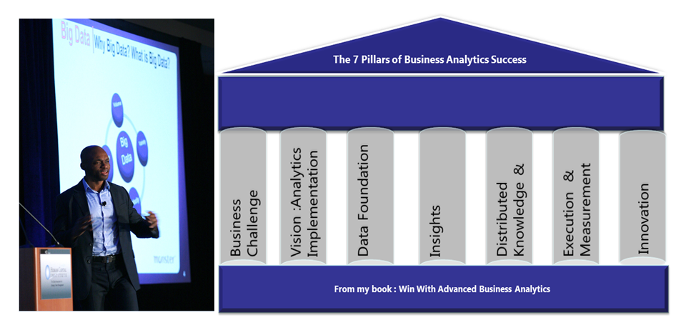 The 7 Pillars of Business Analytics Success, in Win with Advanced Business Analytics by Jean-Paul Isson